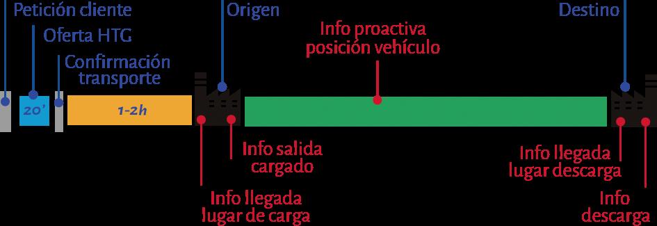 infografia-valores-htg
