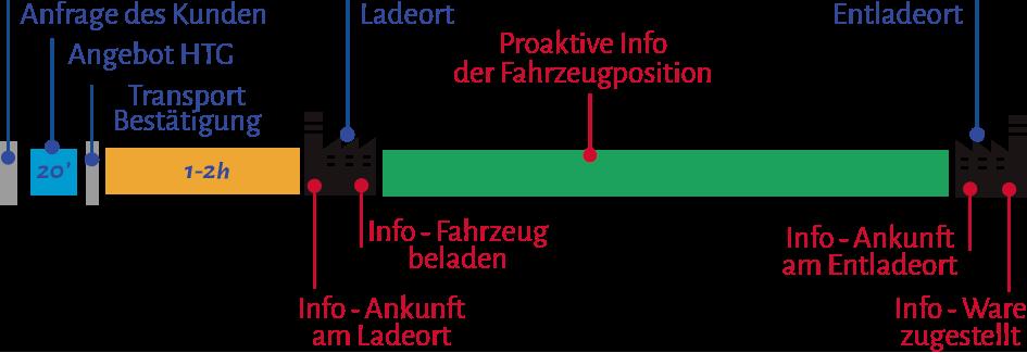 infografia-valores-htg-DE