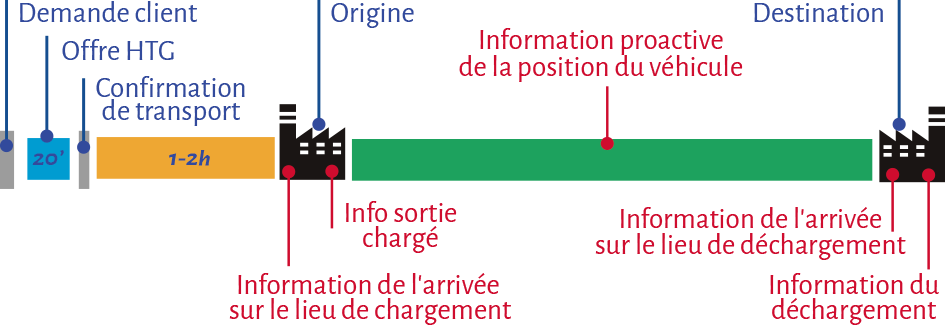 infografia-valores-htg-FR