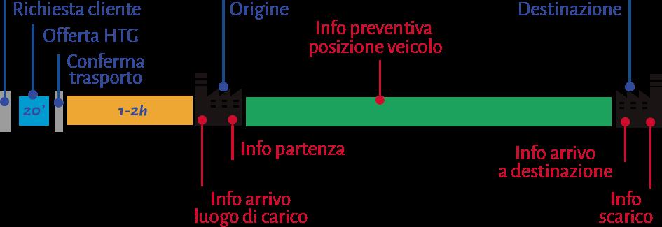 infografia-valores-htg-IT